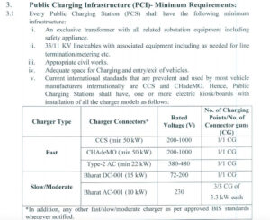 https://e-vehicleinfo.com/how-to-start-ev-charging-station-business-in-india/
