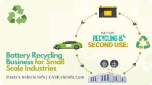 https://e-vehicleinfo.com/battery-recycling-business-for-ssi/