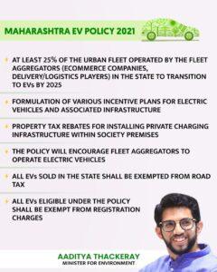 Maharashtra Electric Vehicle (EV) Policy 2021
